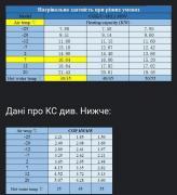 Heat pump 20kW Dnipro